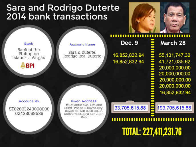 duterte-bank-transactions
